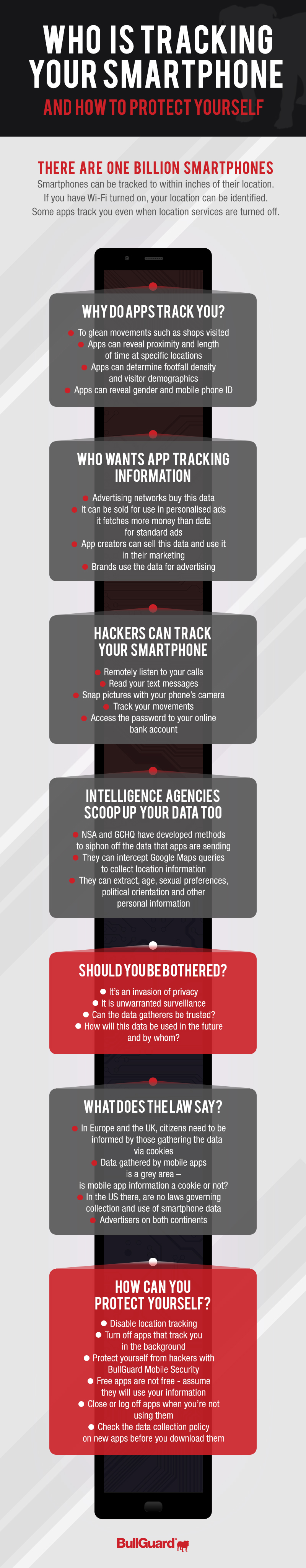 Who is tracking your smartphone? [INFOGRAPHIC] | Blog