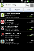 Pinterest for Android 1
