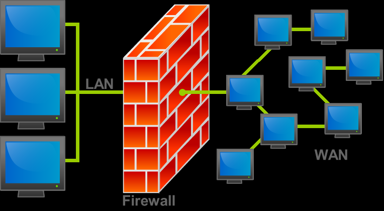 Can I run 2 Firewalls at the same time?